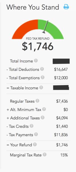 Tax Caster